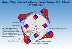 Magnet motor revelation - Page 2 - Energetic Forum