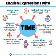 English expressions about Time. -Helpful English expressions about Time. Easy English Grammar, Fluent English, Learn English Words, English Writing, English Study, English Lessons, English English, English Language Course, English Course
