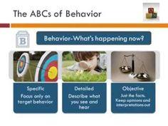 Video describing ABC behavior analysis that teachers can use in classroom
