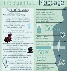 how massage helps people feel normal again, balance your mind body and spirit. Like - The Way Of Wellness Massage -tips Massage Tips, Massage Quotes, Hand Massage, Massage Benefits, Massage Techniques, Massage Therapy, Massage Room, Health Benefits, Neuromuscular Therapy