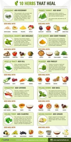 This infogrpahics is great. Check out this and learn 10 Herbs That Heal | How to use them as your natural medicine cabinet. I must say Natural home remedies will be everyone's best friend when the SHTF.