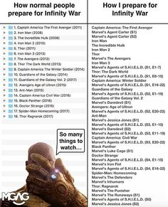 Who watches Captain America first? The only way to view it is in the order it was released! Who watches Captain America first? The only way to view it is in the order it was released! Marvel Watch Order, Avengers Movies In Order, Marvel Movies List, Upcoming Marvel Movies, All Avengers, Marvel Movie Posters, Dc Movies, Marvel Films, Marvel Series