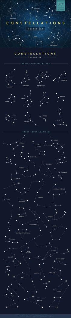 """Constelações. Relação com o lugar: sempre se """"localizar"""" com o cruzeiro do sul."""