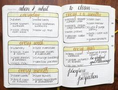 I am by no means a #perfect #parent or #housewife. I do, however, like to have #systems in place that facilitate organization and a #clean #home. I found this somewhere on the #Internet and #tweaked it to my needs. #mealplan somehow got thrown in there because #mombrain. The goal is to take the #thinking out of the #equation so that I can #focus on what I really want to do, which is to #enjoy #life and make my #children #happy!