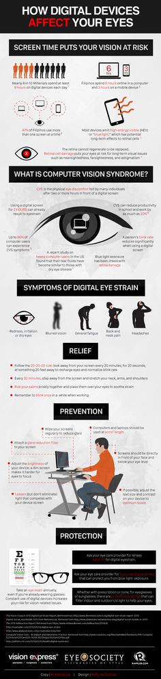 How to Digital Devices Impact your Eyes #Infographics #computer #eyes #vision #visual