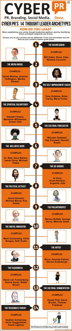 How Do You Lead? Cyber PR's 14 Thought Leader Archetypes [INFOGRAPHIC] - Cyber PR