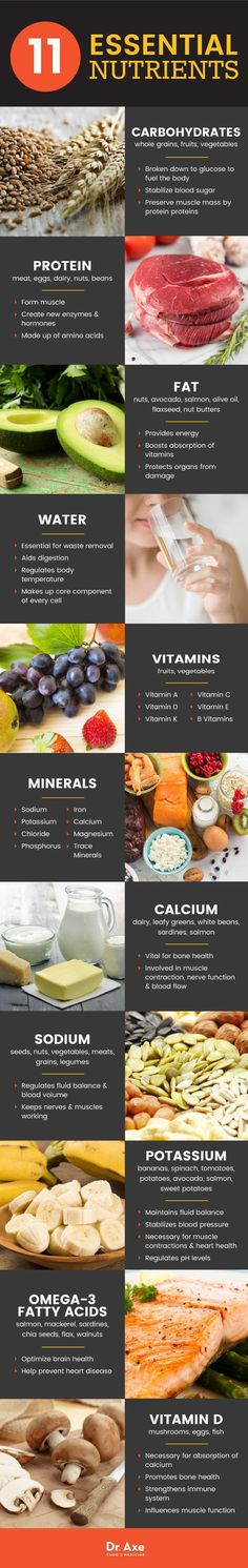 Essential nutrients - Dr. Axe http://www.draxe.com #health #holistic #natural