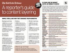 Should I tell the story with a graphic? By Josh Awtry.  http://www.snd.org/pdf/Breakout_Guide.pdf
