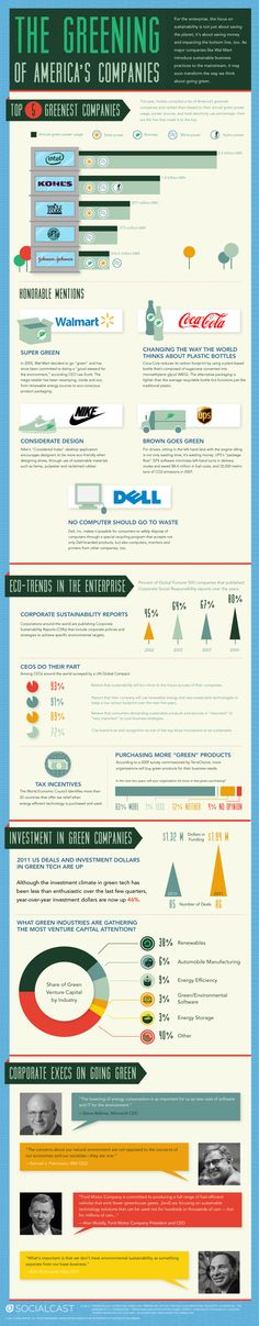 How #Green American companies are