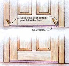 A level door bottom over an out-of-level floor has an eye-catching, tapered gap at the bottom. Trim the door bottom so that it's parallel to...