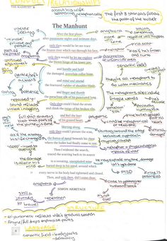An analysis of the poem manhunt by Simon Armitage English Literature Poems, Poems In English, American Literature, English Gcse Revision, Exam Revision, Revision Notes, Gcse Poetry Anthology, Gcse Poems, Simon Armitage