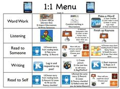 Using ipads with Daily 5