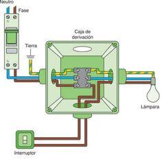 BIENVENIDOS. Como hacer una instalacion electrica en tu casa. ES COMPLICADO?? (NO)..MIRA Y LEE.. GUIA PASO A PASO... Luego se explican pasos de como hacer la instalación eléctrica en casa, mediante el esquema, el paso de cables, los mecanismos, el... Basic Electrical Wiring, Electrical Circuit Diagram, Electrical Projects, Electrical Installation, Electrical Engineering, Diy Electronics, Electronics Projects, House Wiring, Plumbing