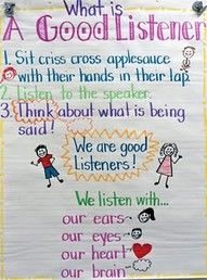 Sign for what good listeners do