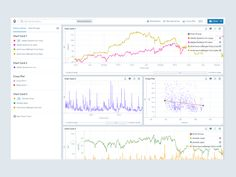 One of the Palantir products for advanced data series analysis and visualization.