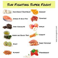 Sun Fighting Foods