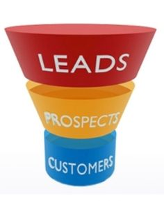 Increase Your Lead Generation Using Inbound Marketing
