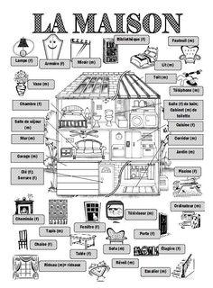 1000 images about vocabulaire on pinterest animaux fle for Apprendre les objets de la maison