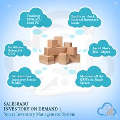 Inventory management software refer to the goods and materials include that a business holds for the ultimate purpose of sales, resale, p. Inventory Management Software, Raw Material, Business, Purpose, Science, Eye, Blog, Blogging, Store