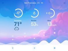 Weather app by Olivier Zattoni