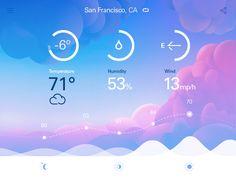 Weather app by Olivier Zattoni