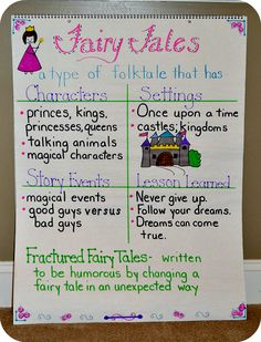 Teaching Fourth: Fairy Tales Anchor Chart. This anchor chart explains the elements that make a fairy tale.: Teaching Fourth: Fairy Tales Anchor Chart. This anchor chart explains the elements that make a fairy tale. Ela Anchor Charts, Reading Anchor Charts, Folktale Anchor Chart, Traditional Literature, Fractured Fairy Tales, Genre Study, Fairy Tales Unit, Fairy Tale Theme, 3rd Grade Reading
