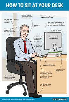 This is the Perfect Way to Sit at Your Desk - Business Insider Office Safety, Wellness Clinic, Web Design, How To Create Infographics, Health Infographics, Sitting Positions, Content Marketing Strategy, Eye Strain, Career Development