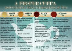 Have a Cuppa?  Health benefits of Tea: