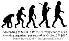 heraclitis and entropy - Google Search