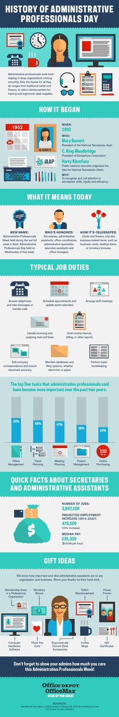 History of Administrative Professionals Day | Small Business | Office Depot [Premium+ Infographic]