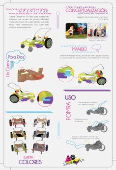 """Ducar es un carro de balineras diseñado para ser usada única y exclusivamente en compañía, inspirado en las """"creaciones absurdas"""" de los niños, en donde algo que no debería funcionar de hecho funciona.  Creditos:  Jose Luis Cespedes Eliana Galvis Zapata"""