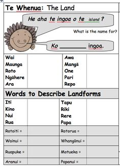 Springston Te Reo : He aha te ingoa o te island? What is the name for ...