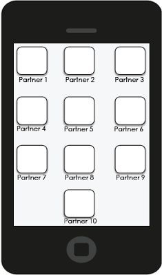 Use the cell phone to partner up students.  Super cute!