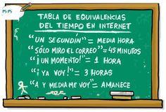 Tabla de equivalencias del tiempo en Internet