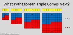 what-pythagorean-triple-comes-next.jpg 694×337 képpont