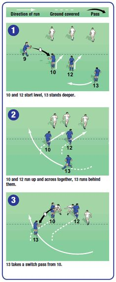 Risultati immagini per rugby backs moves Rugby Workout, Soccer Workouts, Rugby Time, Rugby Drills, Rugby Quotes, Rugby Poster, Rugby Coaching, Leicester Tigers, Rugby Training