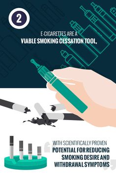 INFOGRAPHIC FACT #2: our countdown is almost over! Who has used vaping as a smoking cessation tool?   #vape #vaper #vapemate #vaping #ecig #eliquid #vapelife #vapeon #vapenation #vapedaily #vapestagram #vapeporn #vapefacts #vapegram #vapeworld #vapefriends #vapefamily #vapehappy