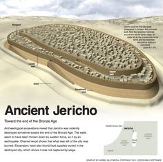 When you read the story of Jericho, some prominent landmarks and one of the first victories as they entered the Promised Land was the city of Jericho, across the Jordan River. Description from michaelsguardian.blogspot.com. I searched for this on bing.com/images