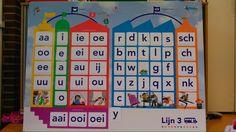 Klankstraat -Letterbord