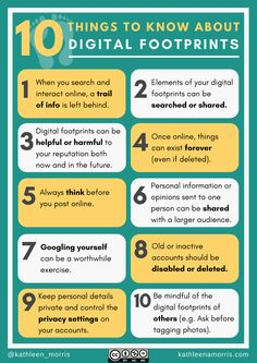 Teaching Digital Citizenship: 10 Internet Safety Tips For Students (With Cyber Safety Posters) Teaching Technology, Digital Technology, Teaching Computer Skills, Computer Lab Lessons, Technology Lessons, Printable Classroom Posters, Digital Footprint, Importance Of Time Management, Library Lessons
