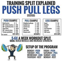 push pull workout routine PUSH/PULL/LEG WORKOUT SPLIT - Recently when I made a post discussing some of the most effective workouts splits for increasing strength Push Pull Workout Routine, Push Pull Legs Workout, Leg Workout Plan, Leg Routine, Push Workout, Workout Splits, Gym Workout Tips, Workout Schedule, Fit Board Workouts