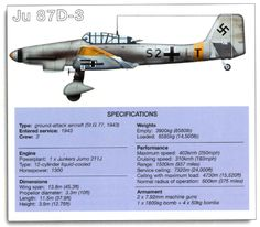 Attack German Aircraft of WWII
