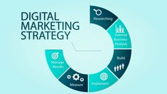 Learn to make effective digital marketing strategy  from experts