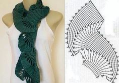 Crochet scarf pattern...I need to find someone who can explain this chart to me.