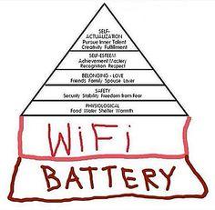 La pirámide de Maslow en la actualidad. -Pocos entenderán