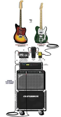 A detailed gear diagram of Stephen Patman's Chapterhouse stage setup that traces the signal flow of the equipment in his 1992 guitar rig.