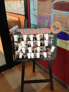 @ 5th anniversary Thanks board: Omagari shop in Sapporo