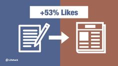 """Photo posts attracted 104% more comments than the average post."""
