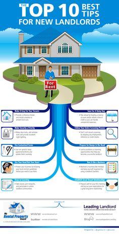 26d3ff796e5a1ba6cf5e4142084b7335 real estate investor real estate companies