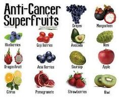 Food to prevent Cancer